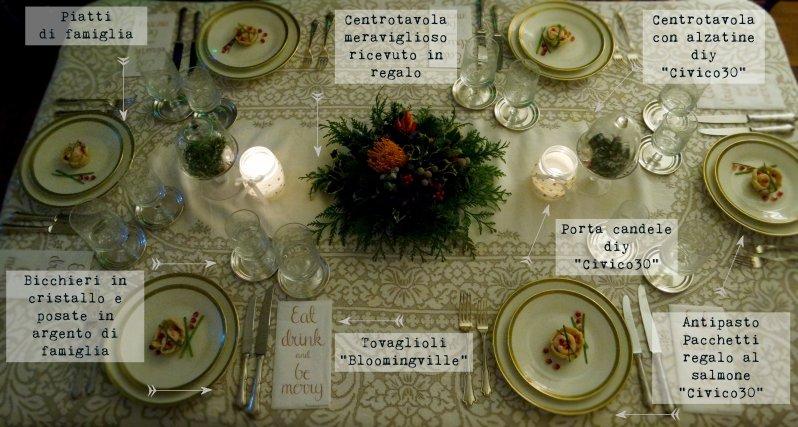 tavola di natale parlante